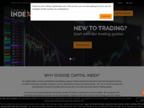 Capital Index reviews