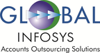 Global Infosys reviews