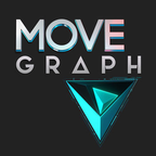 MoveGraph reviews