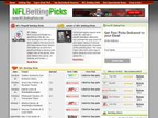 NFL Betting Picks reviews