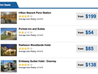 RoomStays.com reviews